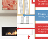 An explanation and overview of the Valor HeatShift System