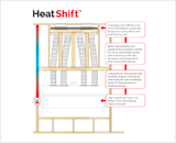 An overview of the Valor HeatShift System