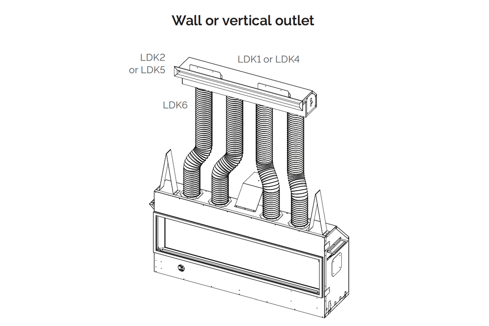 Wall or Vertical Outlet